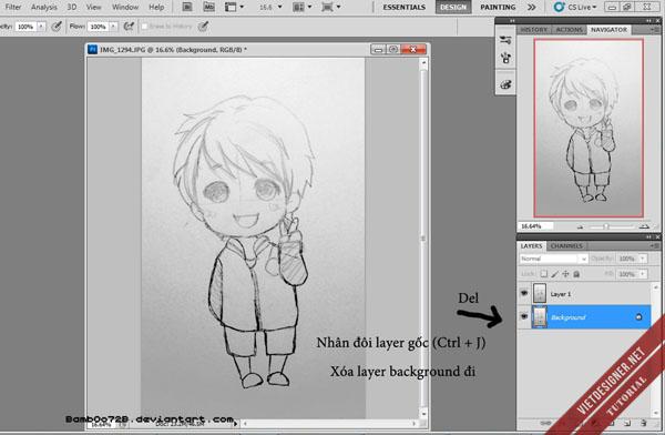 Cách vẽ Chibi bằng Photoshop từ hình thật