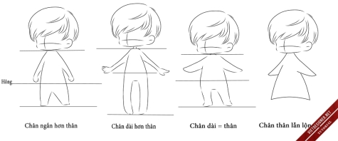 Ve chibi bang photoshop